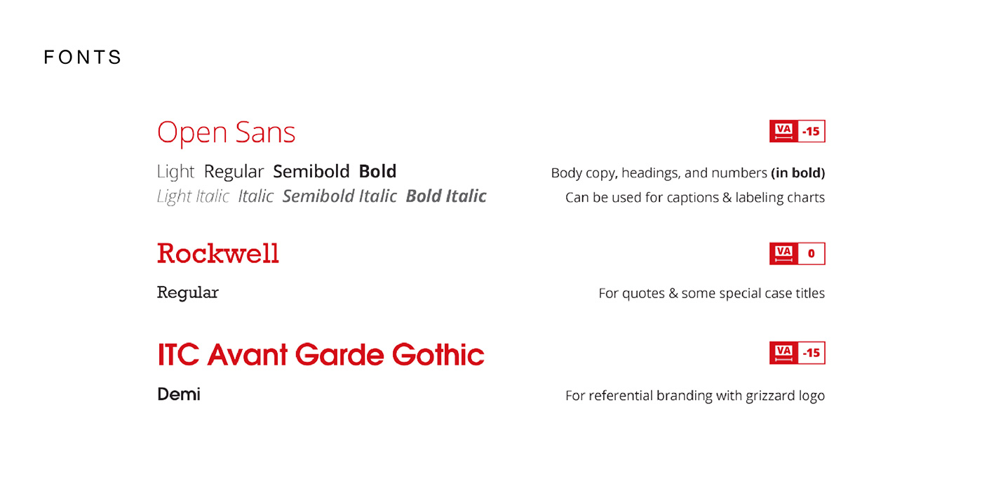 Grizzard fonts