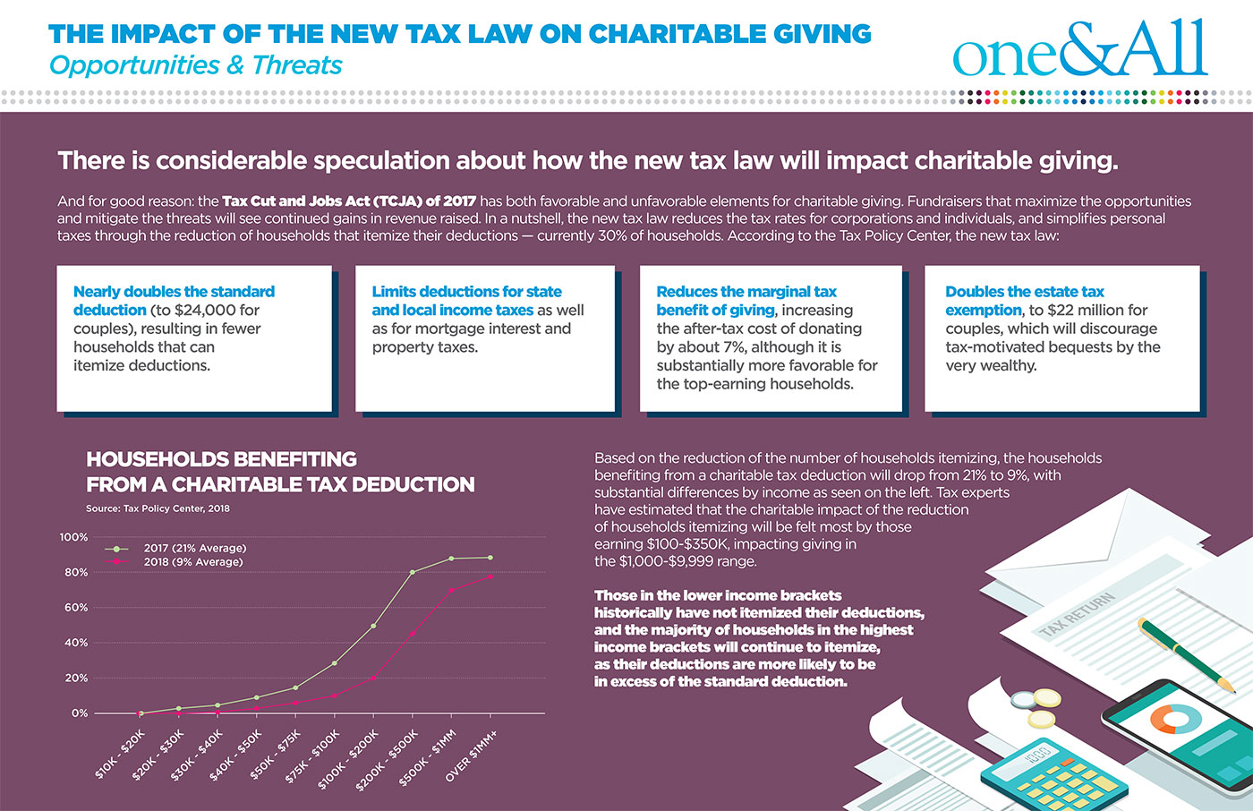 Tax law presentation page 1