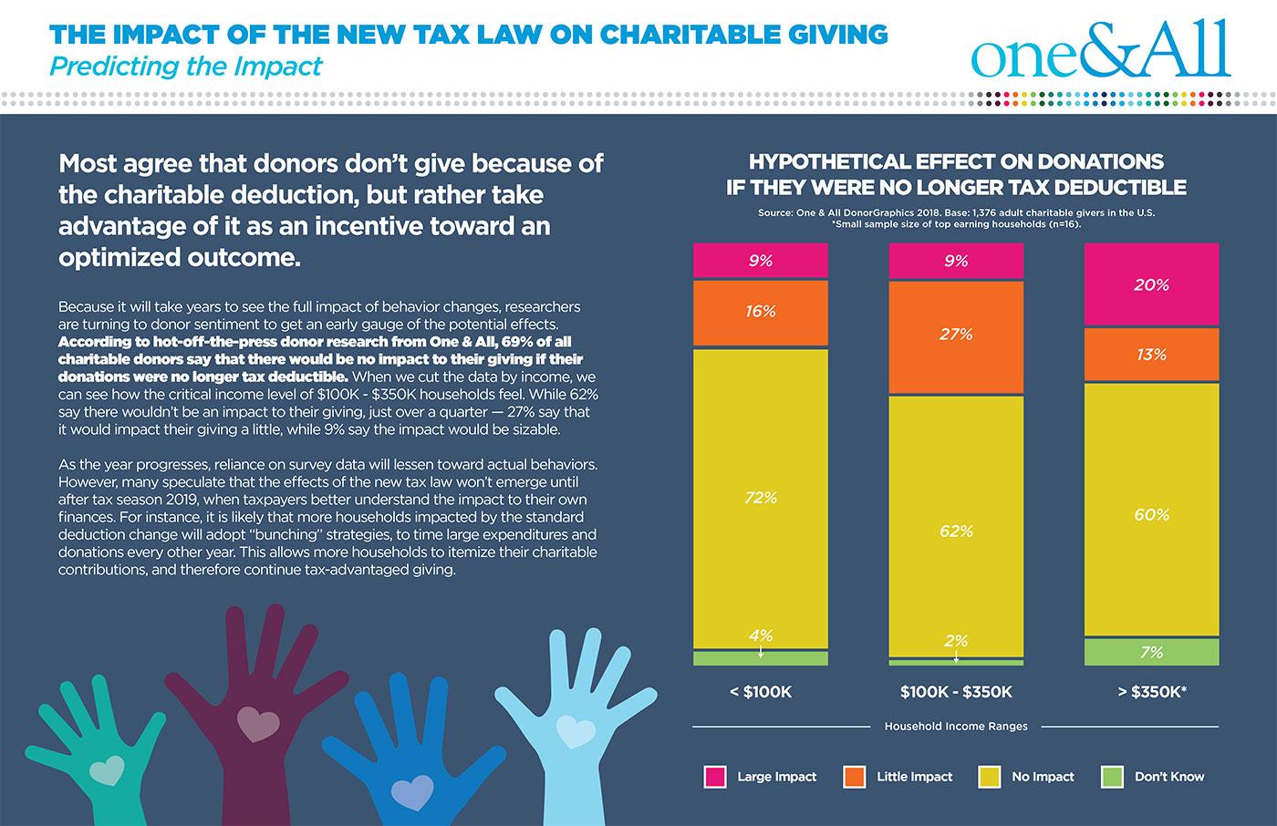 Tax law presentation page 3
