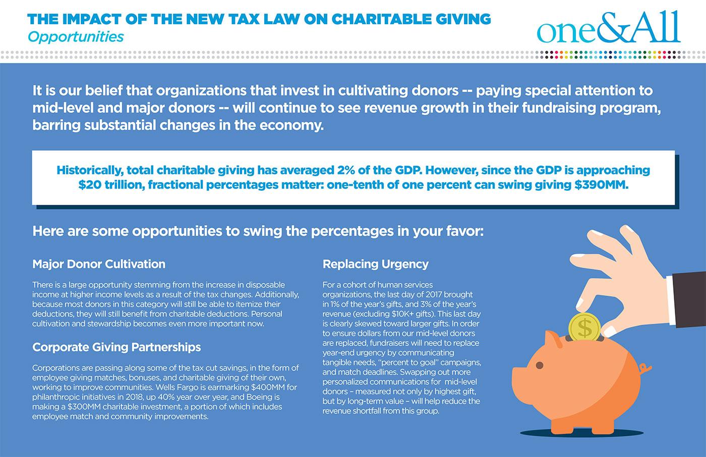 Tax law presentation page 4